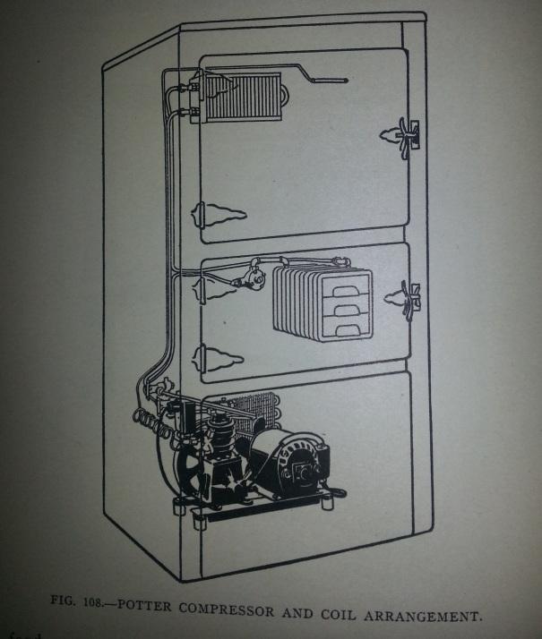 Potter-CompressorandCoil