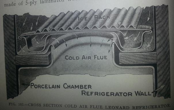 Refrigerator-AirFlue