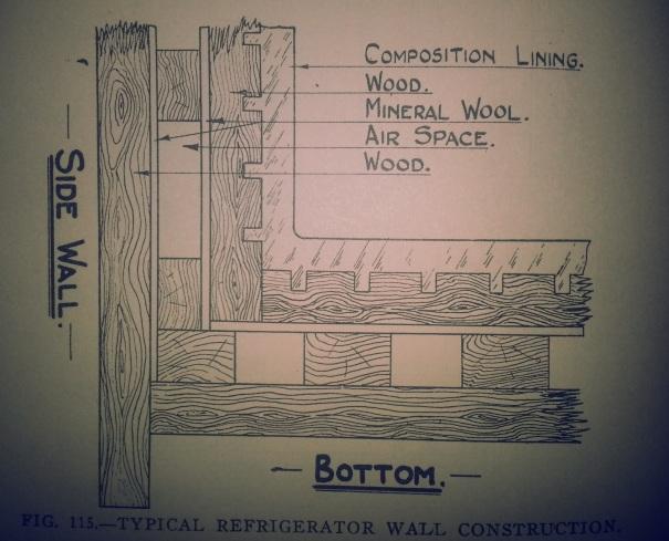 Refrigerator-Wall-Construction-Corner