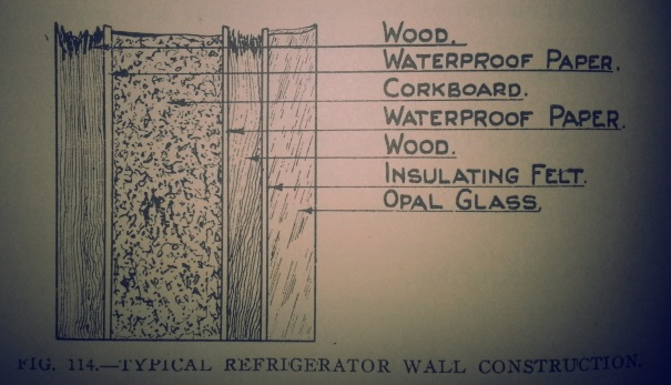 Refrigerator-Wall-Construction