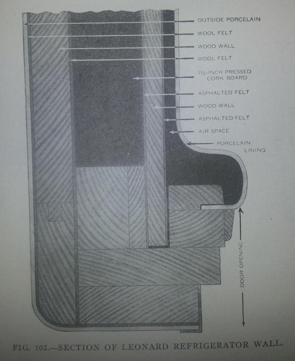 Section-Leonard-Refrigerator