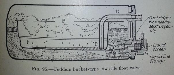 Bucket_Float_Valve