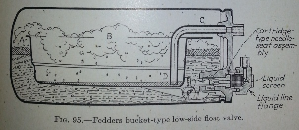 Bucket_Float_Valve