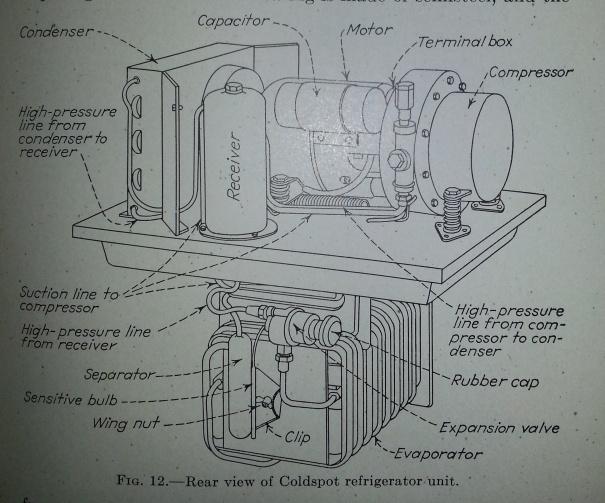 Coldspot_Refrigerator_Unit