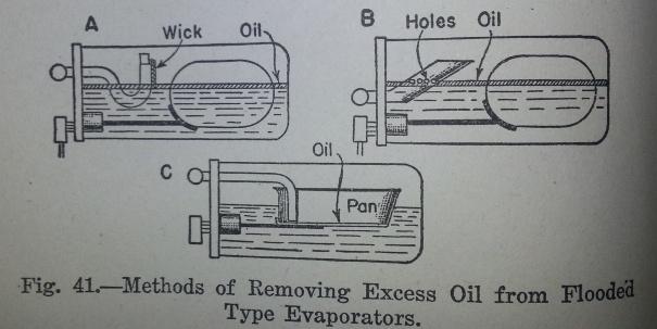 Flooded_Evaporator_Oil