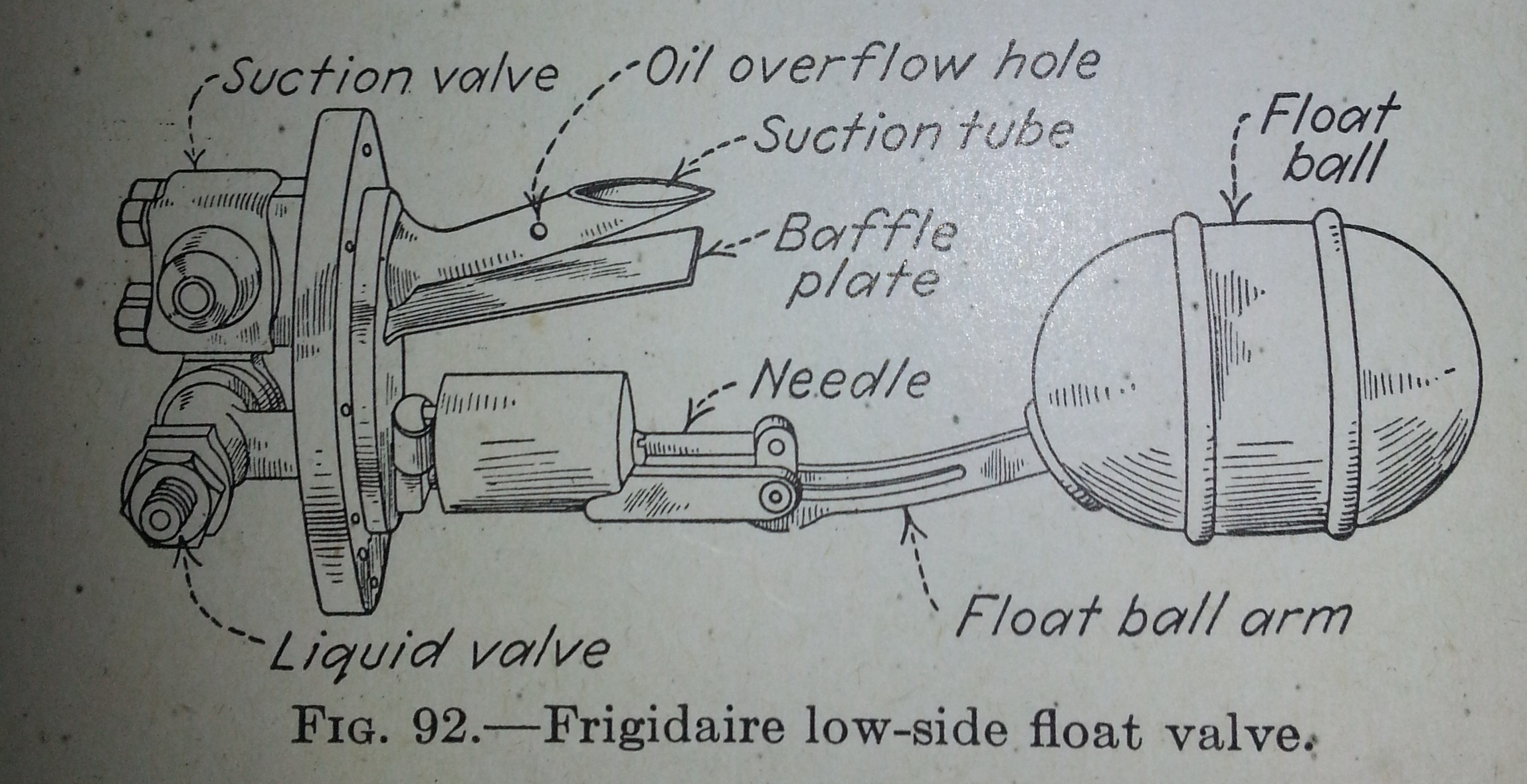 High Float 1930s Household Refrigerators Musings On Entropy