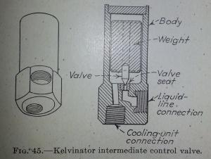 Intermediate_Pressure_Control