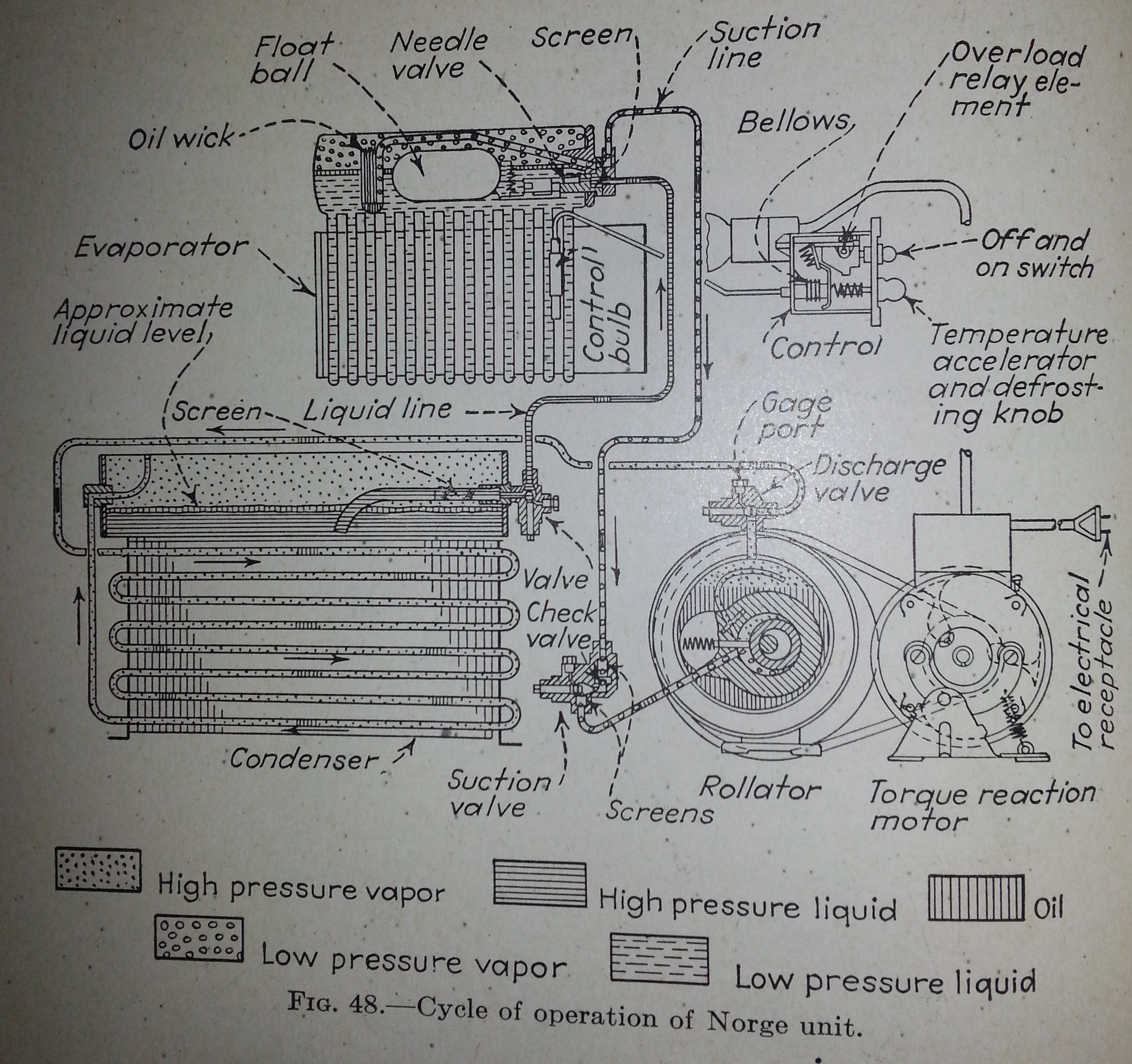 Refrigerators Parts Crosley Refrigerator Diagram On Whirlpool Compressor Good 1938 Frigidaire 2343 X 2202 1472 Kb Jpeg